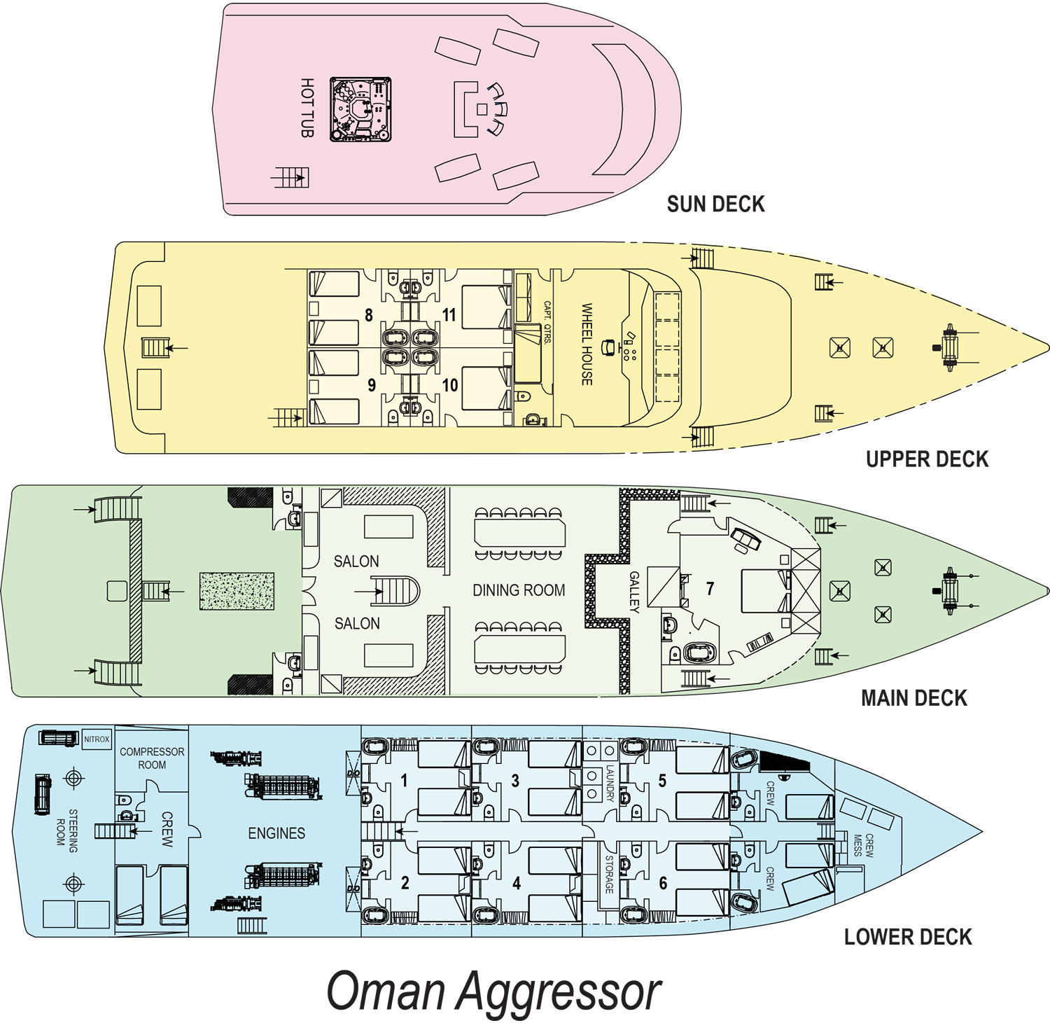 Aggressor fleet oman